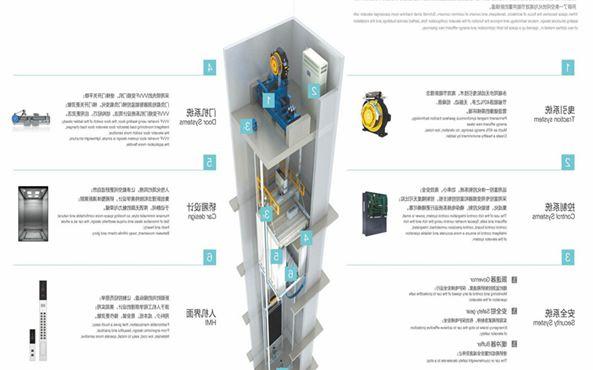成都电梯维修结构图